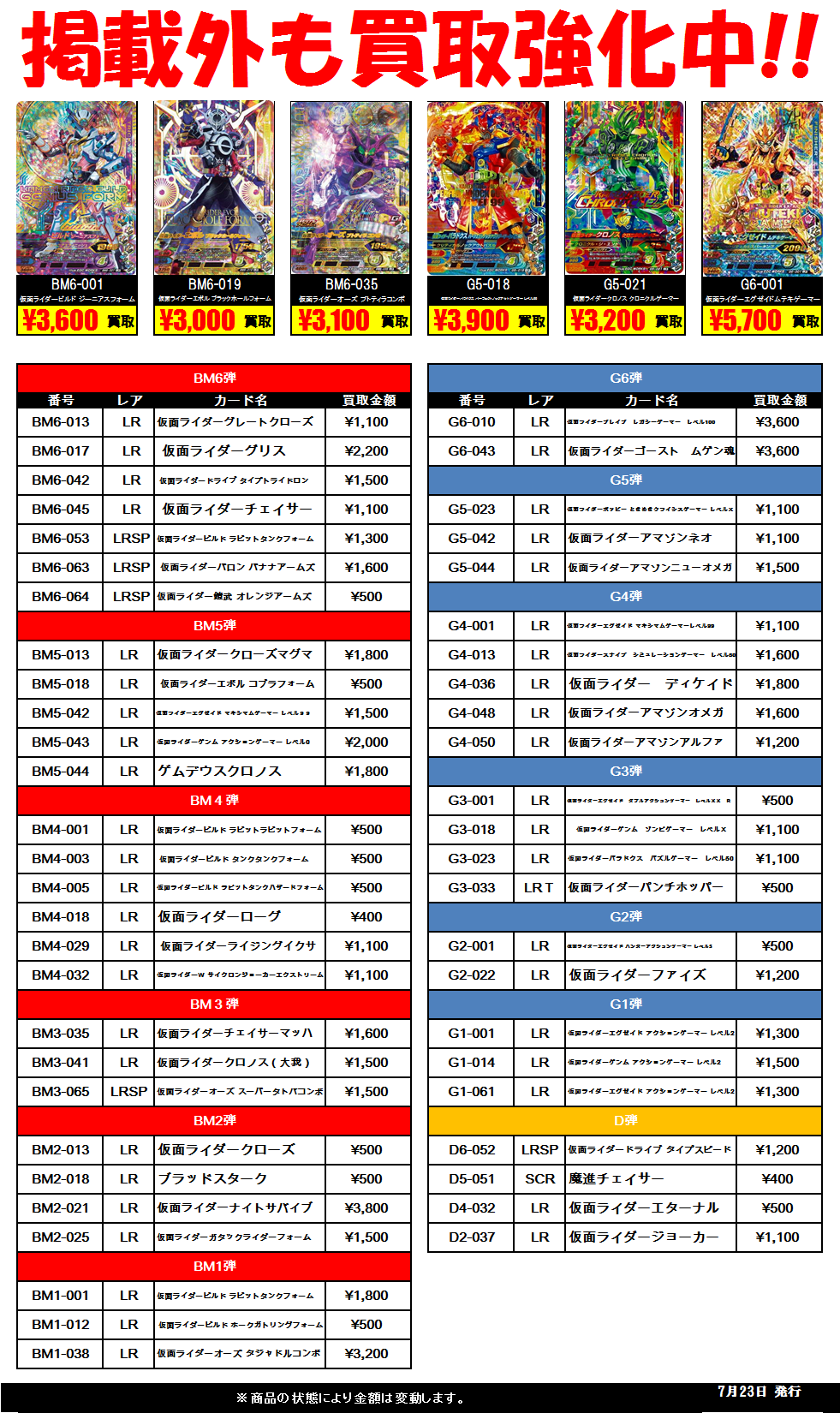 ガンバライジング査定表